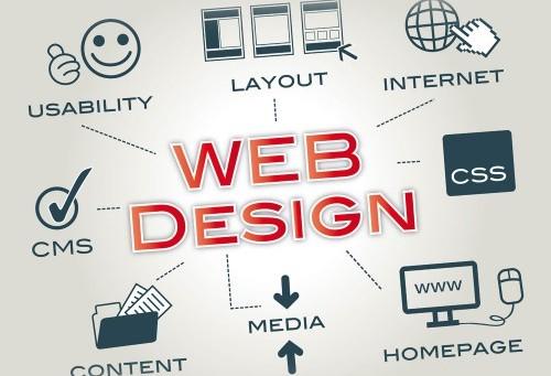 web design Sydney,
