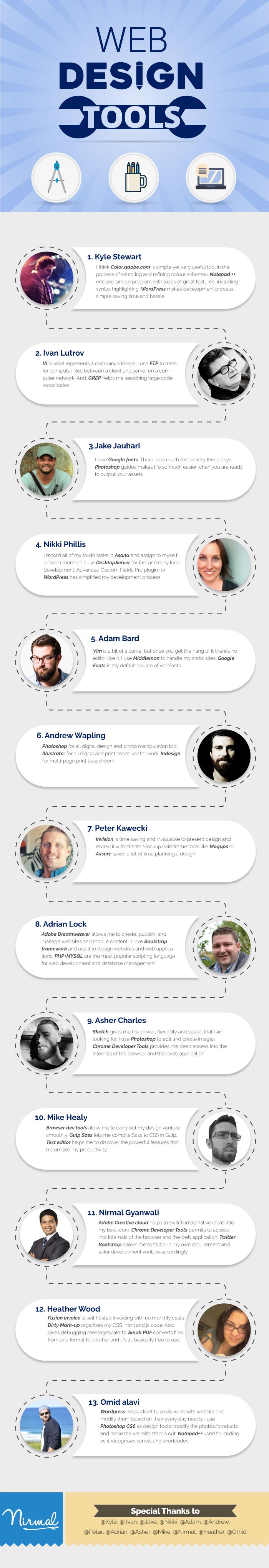 Infographic-Expert-Idea